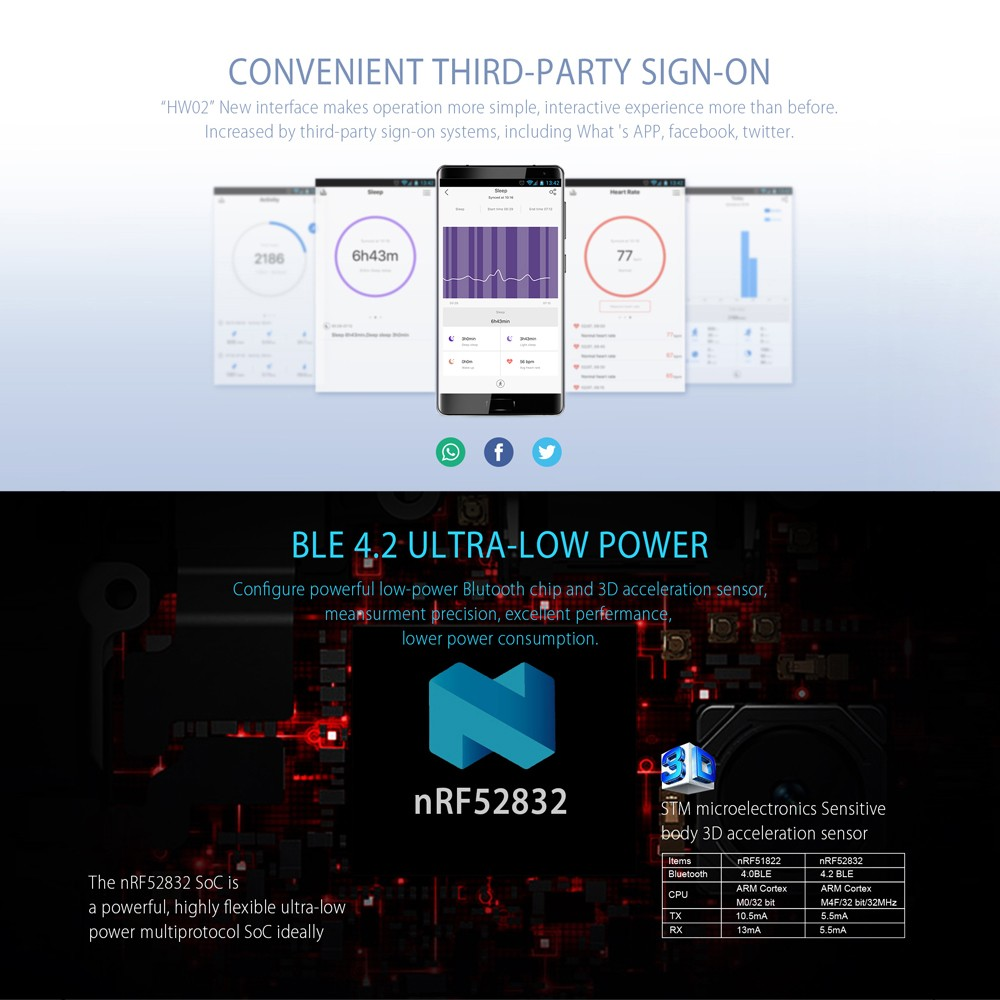 pulsera inteligente I5 Plus